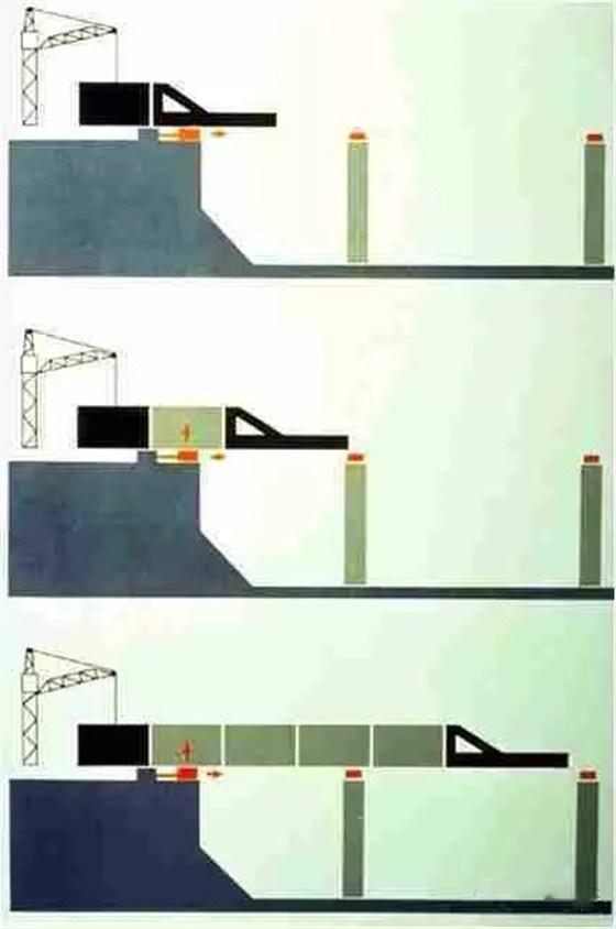 桥梁顶推法施工工艺图片
