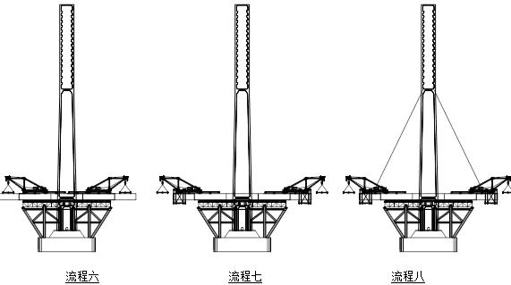 钢砼叠合梁故名思意就是由钢才组成梁的主体结构,桥面附以混凝土结构的桥面板结构。以达到增加桥梁的的抗弯性能、强度等、减小桥梁的自重。斜拉桥使用较多。有的连续箱梁也采用这种结构,先把箱梁制作成一个个小块段,然后运送的现场搭设拼装胎架进行拼装,拼装完成后铺设桥面板。工艺流程为 、将一孔钢箱梁依次吊装至设有预拱度的钢箱梁拼装台座上,以箱形梁内侧板高度方向为胎架基面,侧向组装,首先必须保证胎架的基础牢固,强度与刚度应满足要求,胎架应检验合格。内侧板在胎架上定位后,分别核对纵、横方向各定位尺寸。 、底板、腹板、顶板